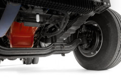 Front Axles Ratings