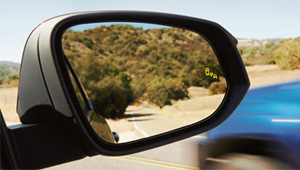 Kluger Blind Spot Monitor with Lane Departure Warning