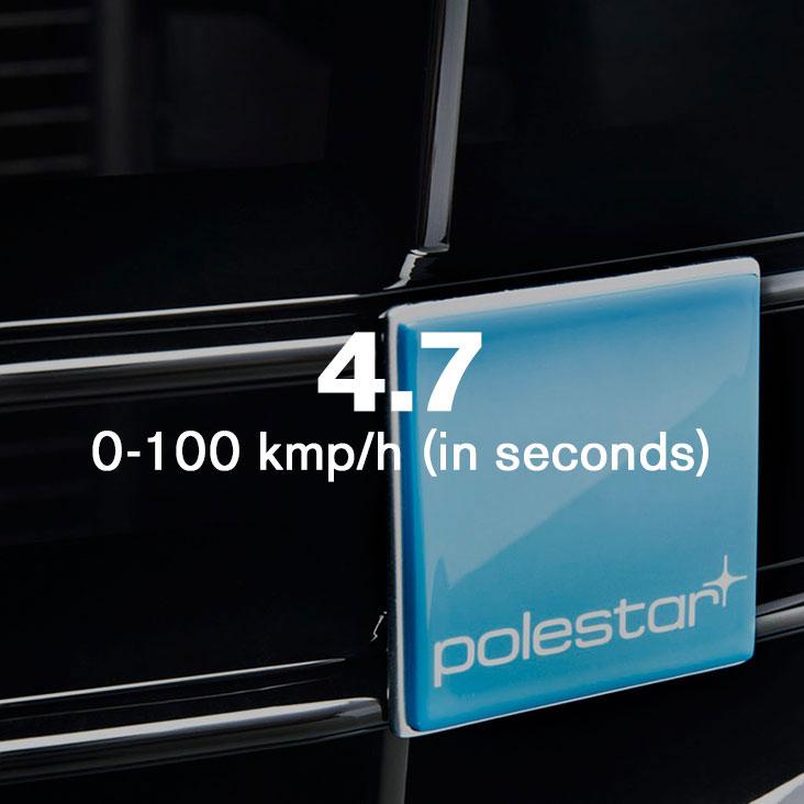 S60 Pole position