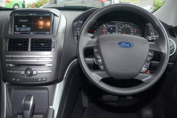 2016 MY15.5 Ford Territory SZ II TX RWD Wagon