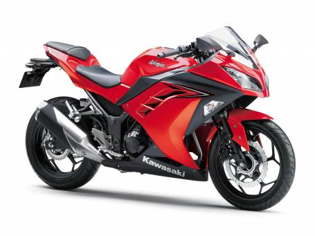 New 2016 Ninja 300 ABS