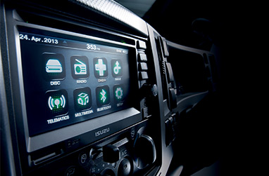 4x4/AWD Push all the right buttons