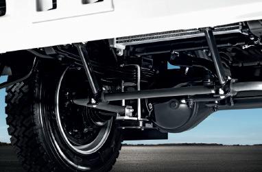 4x4/AWD The ultimate terrain tamers