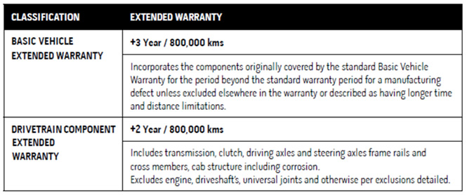 4 YEAR/800,000KM EXTENDED WARRANTY ON ARGOSY & CORONADO 114.