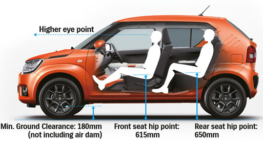 Sensational Suzuki Ignis Car Features Suzuki Qld Alphanode Cool Chair Designs And Ideas Alphanodeonline