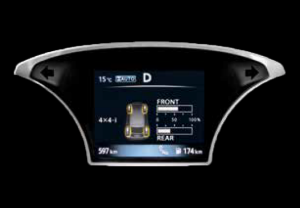Tyre-Pressure Monitoring Image