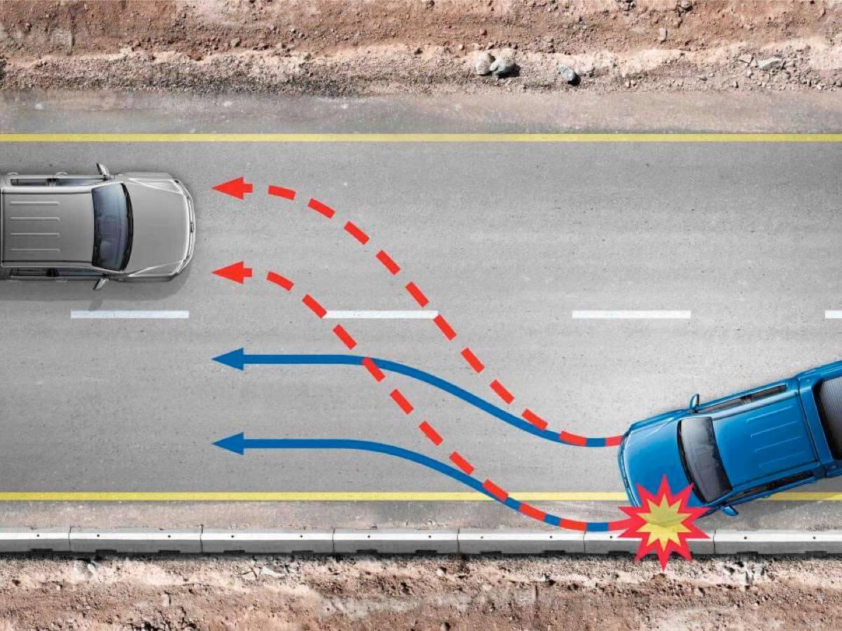A protective nature Multi-collision brake Image