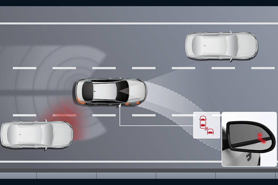 New Cerato Sedan Blind Spot Collision Avoidance Assist