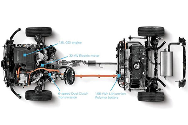 IONIQ Hybrid Dual-Clutch Transmission.