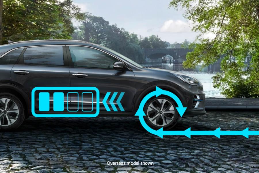 Niro EV Regenerative braking