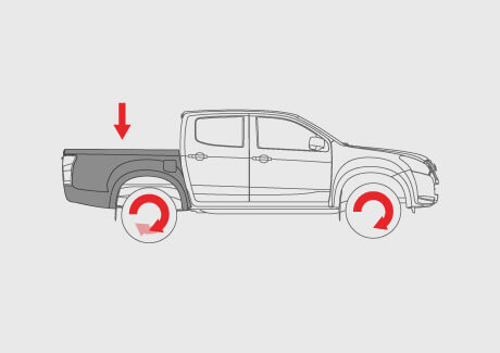 D-MAX Electronic Brake-force Distribution
