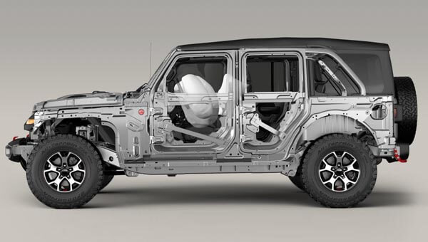 Wrangler Safe and solid