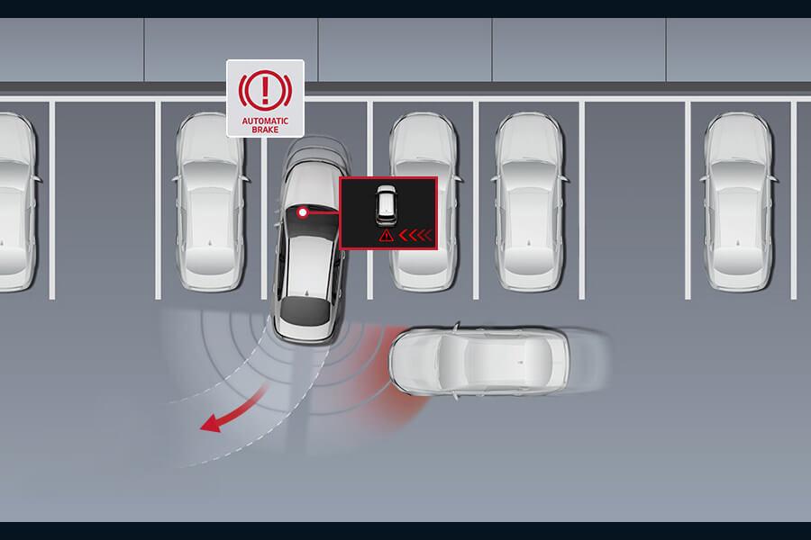 Rear Cross Traffic Collision Avoidance Assist
