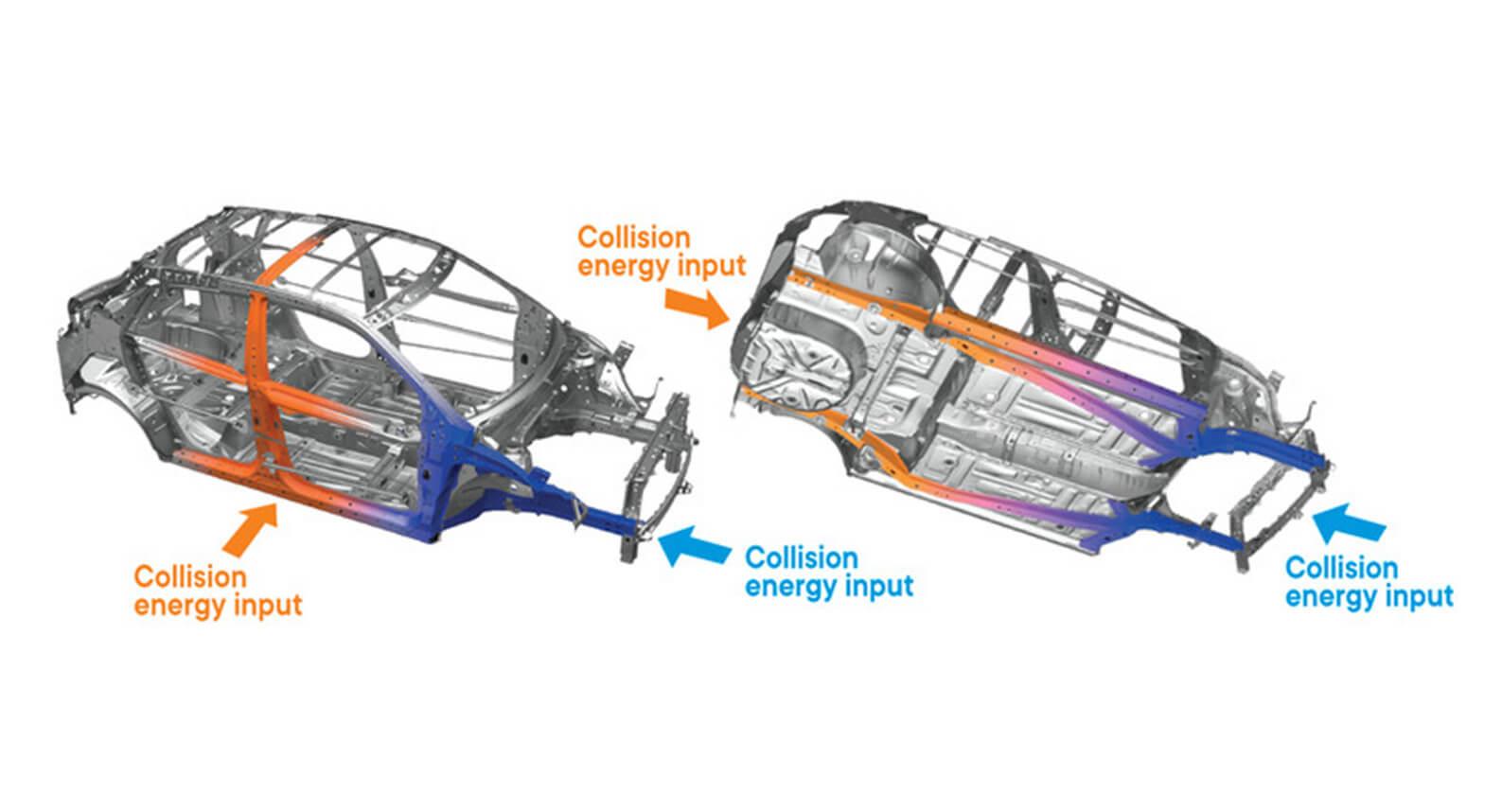 Light, impact-absorbing TECT body