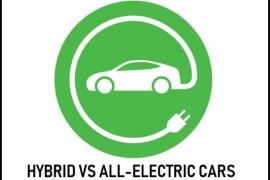 Hybrid vs Electric cars