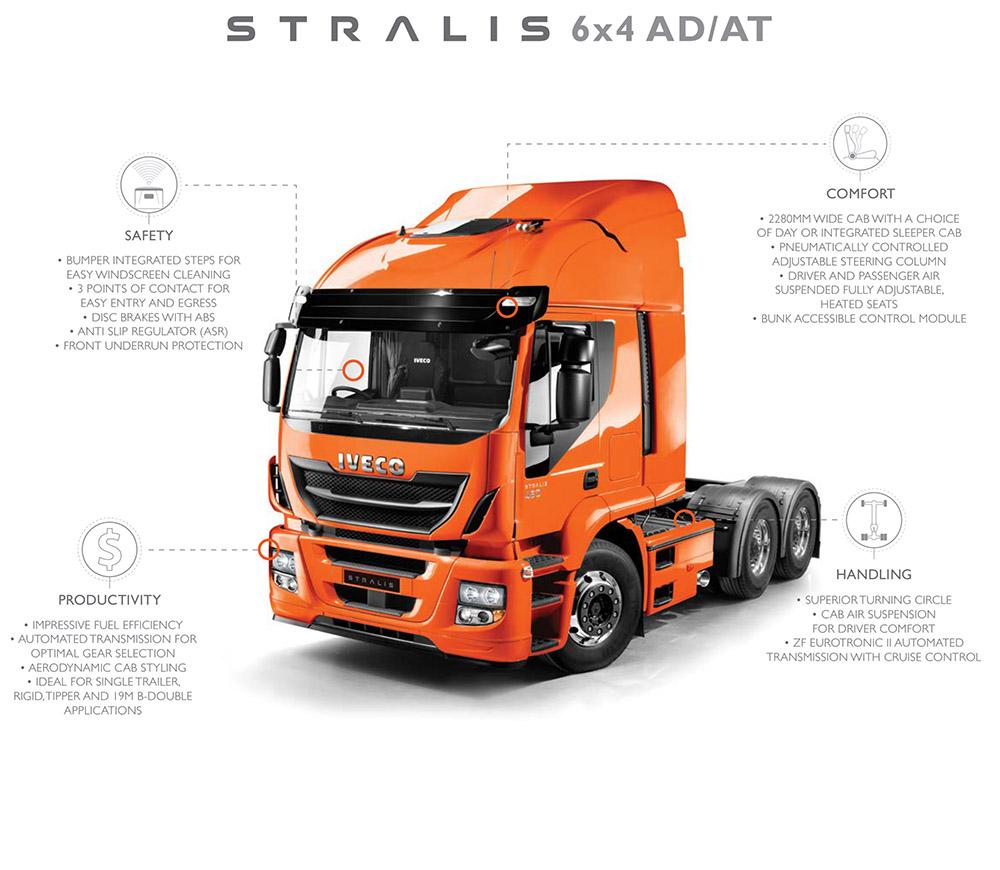 Stralis 6x4 AD/AT