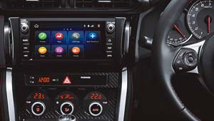 BRZ Intuitive Technology