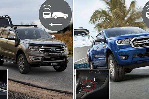"<img src=""Trailer Brake Controller - vehicles less AEB - FLA"
