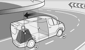 Transit Custom Load Adaptive Control