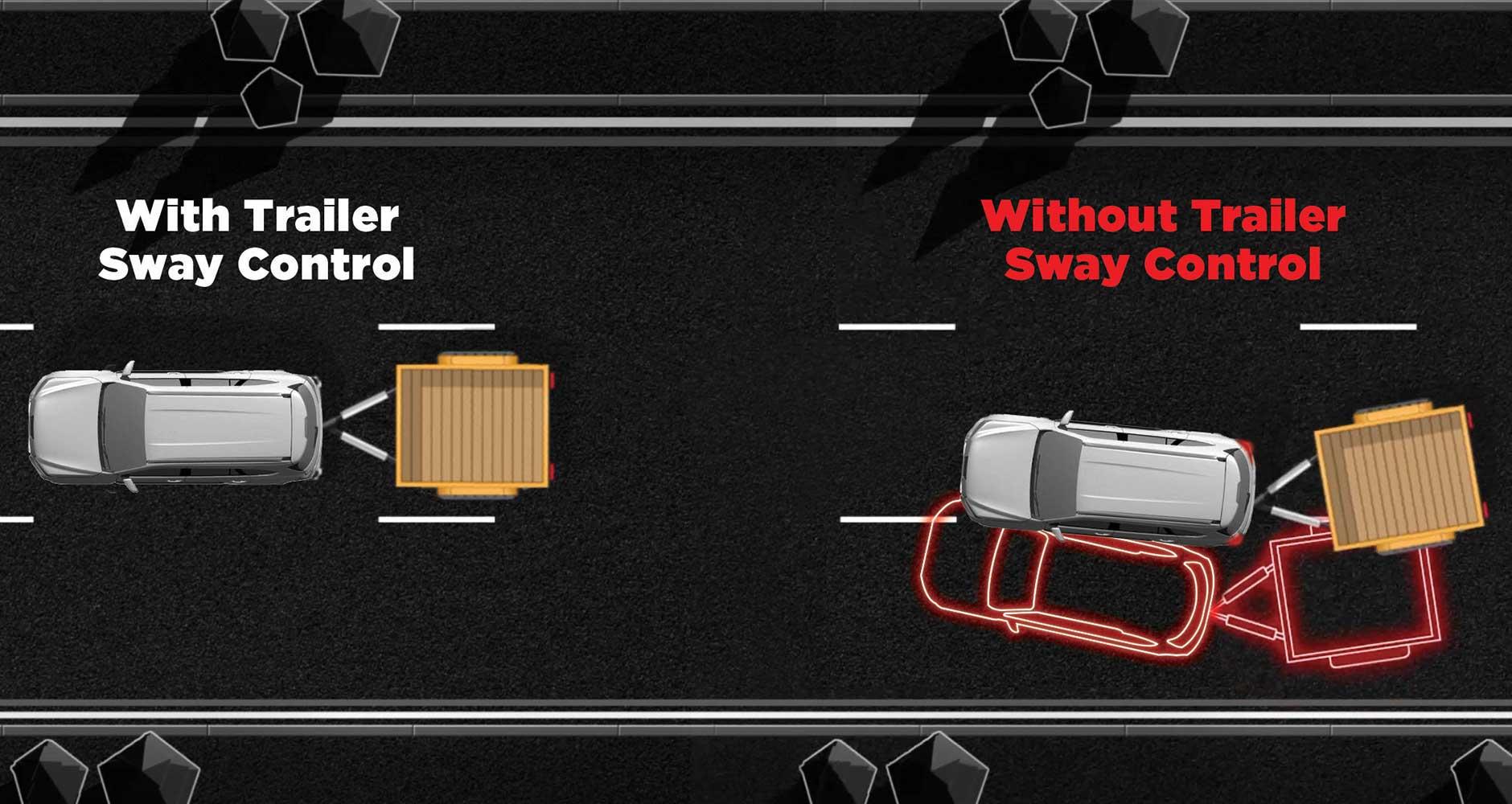 TRAILER SWAY CONTROL Image