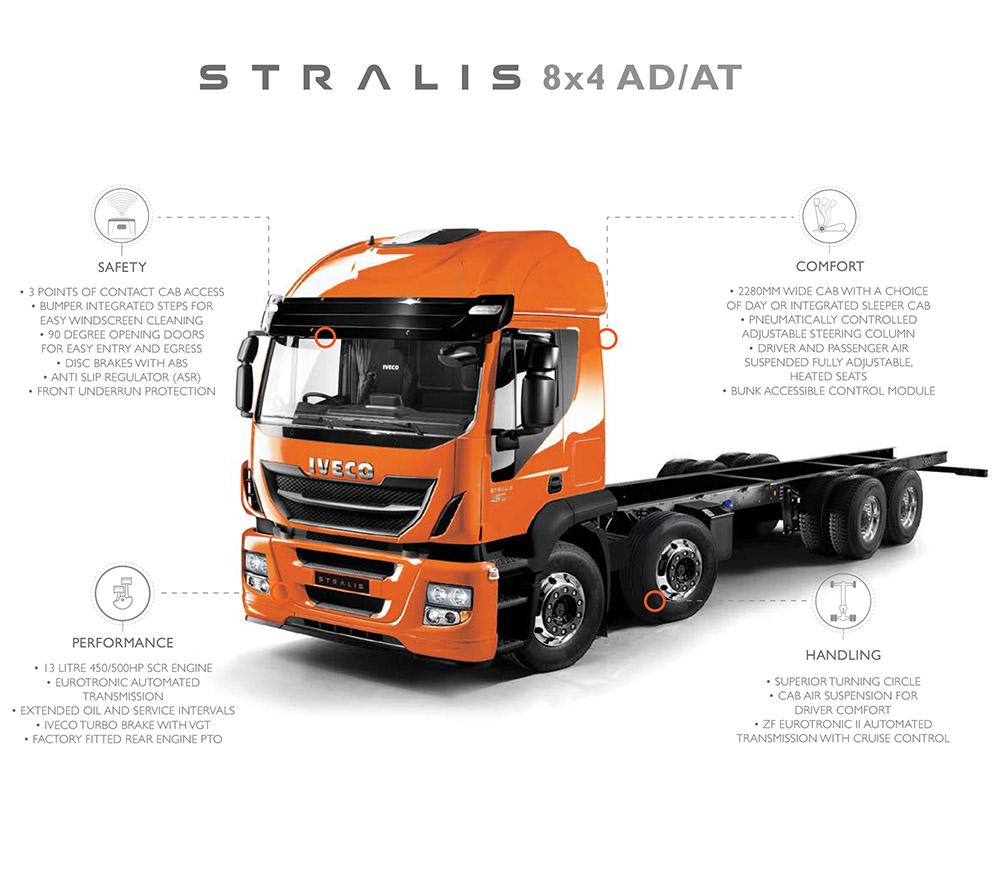 Stralis 8x4 AD/AT