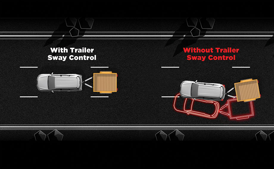 Trailer Sway Control (TSC)  Image