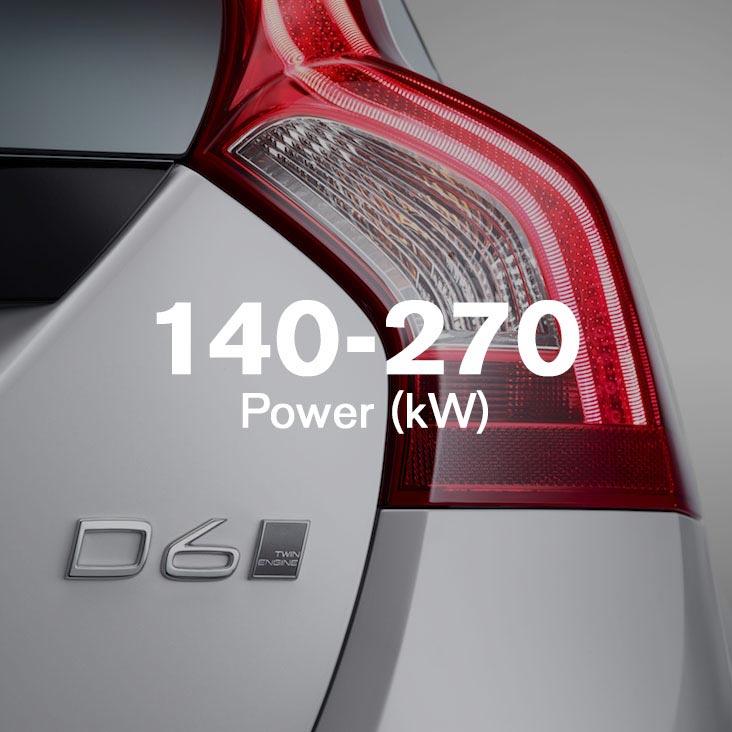 V60 Drive-E power