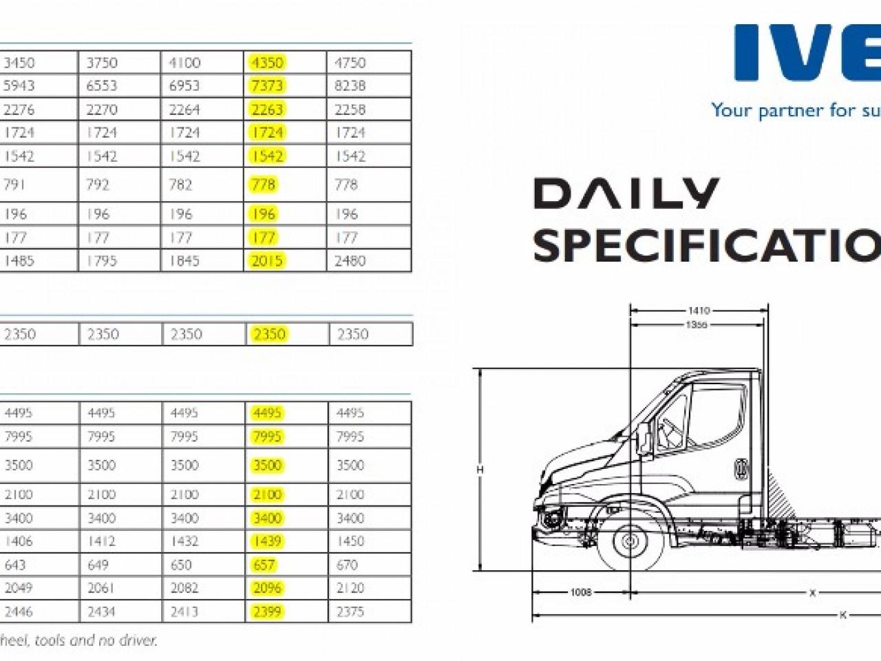2017 Iveco Daily 45c170a8 Hi-Matic