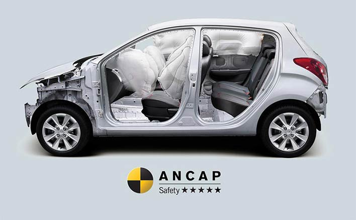 i20 Maximum 5-Star ANCAP Safety Rating